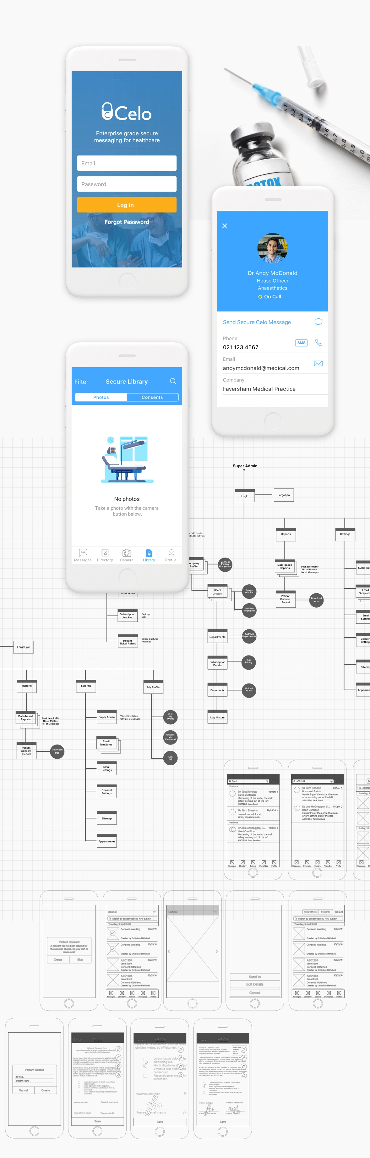 sitemap and wireframes