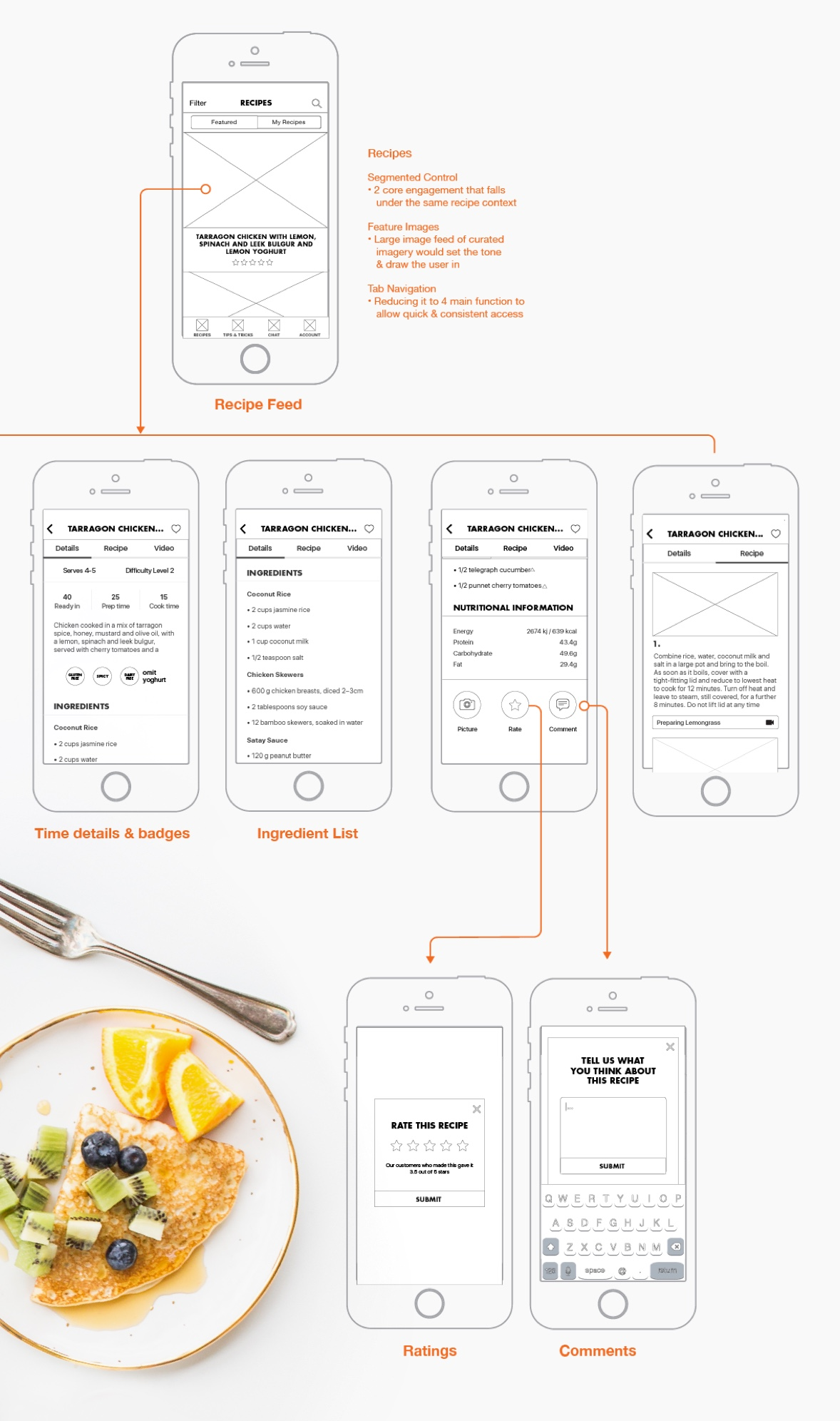 recipe app ux wireframes